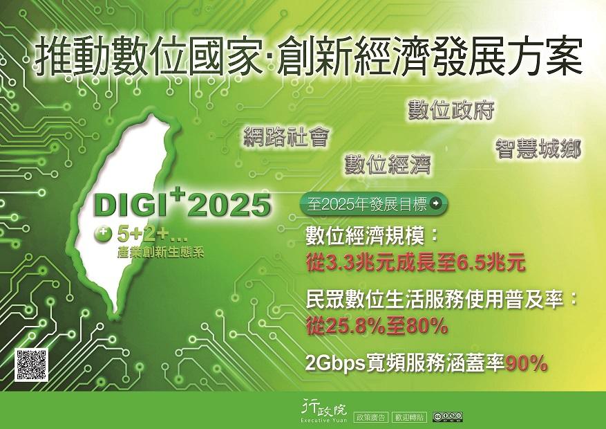 推動數位國家創新經濟發展方案.jpg