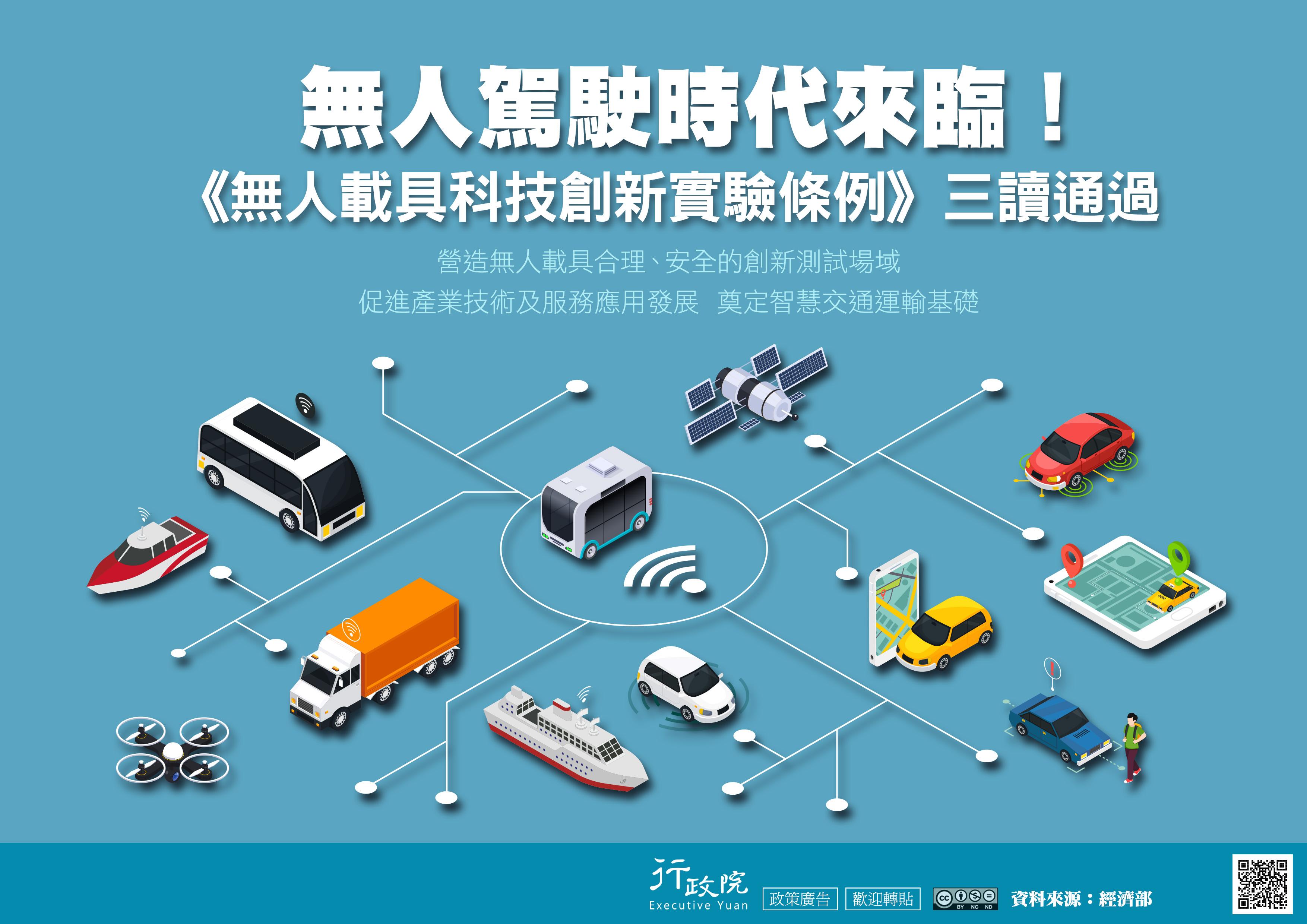 無人駕駛時代來臨—無人載具科技創新實驗條例草案.jpg