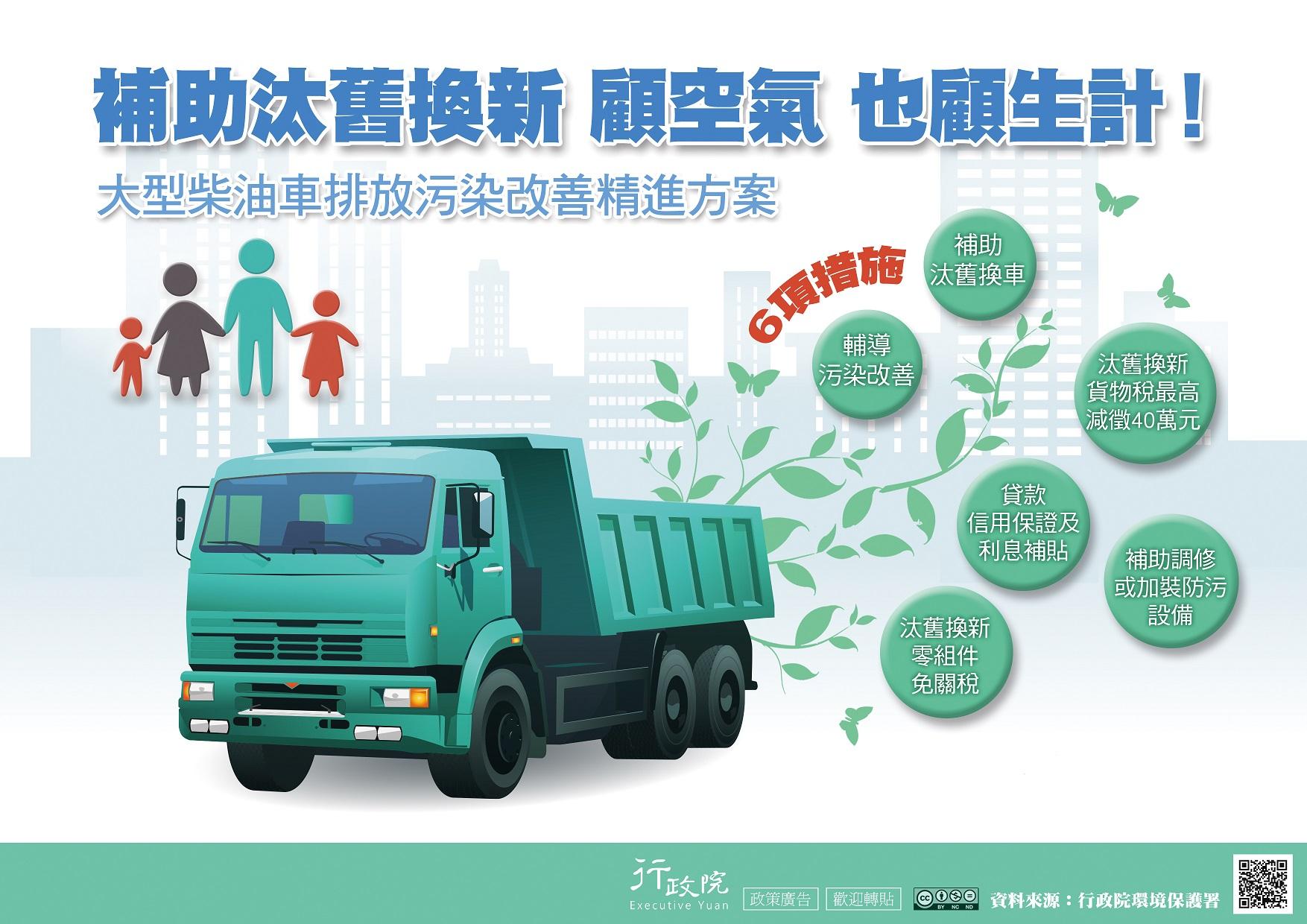 大型柴油車排放汙染改善精進方案.jpg
