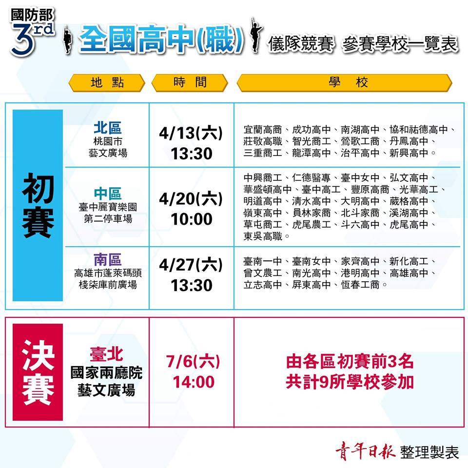 圖:參賽學校一覽表(青年日報製)