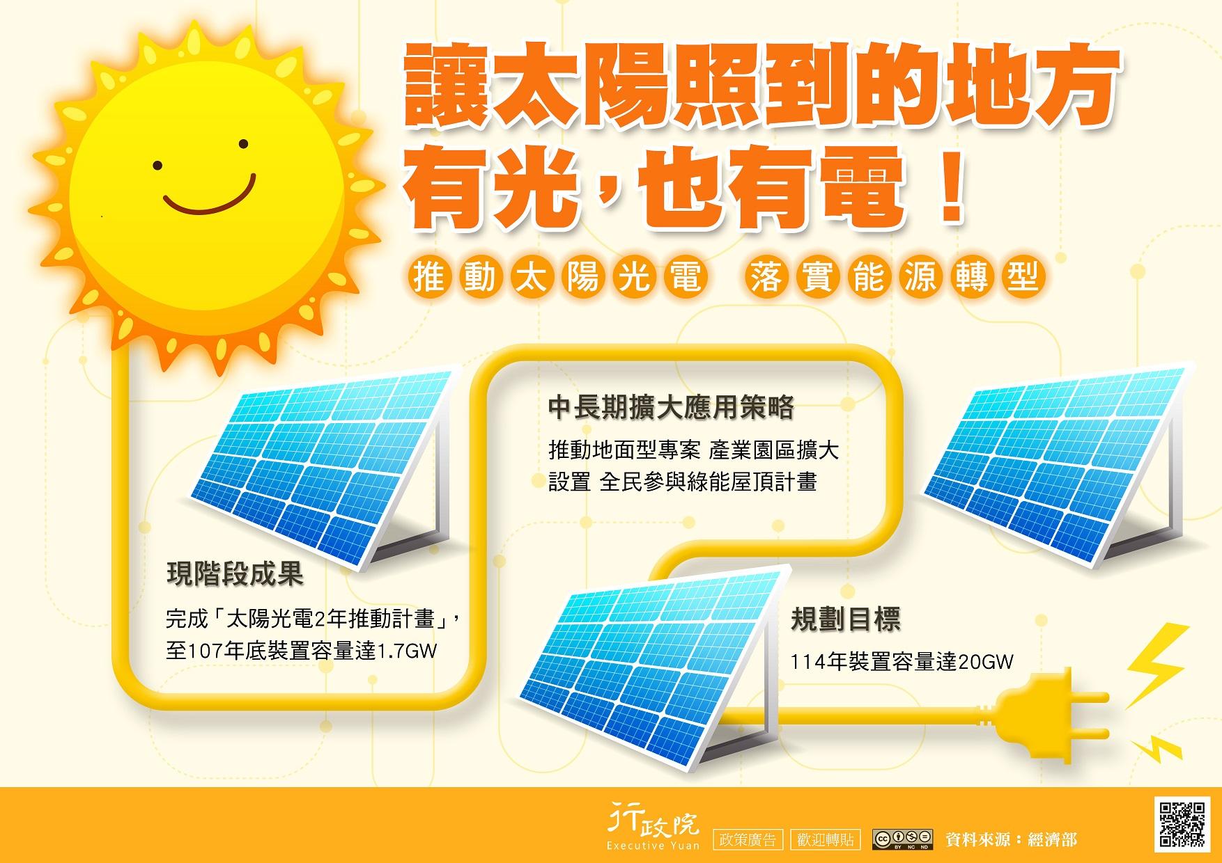 推動太陽光電計畫.jpg