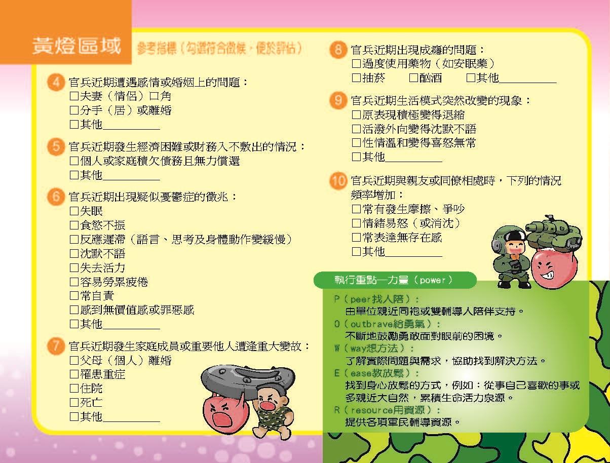 國軍幹部「自殺防治停看聽」關懷卡_頁面_1A.jpg