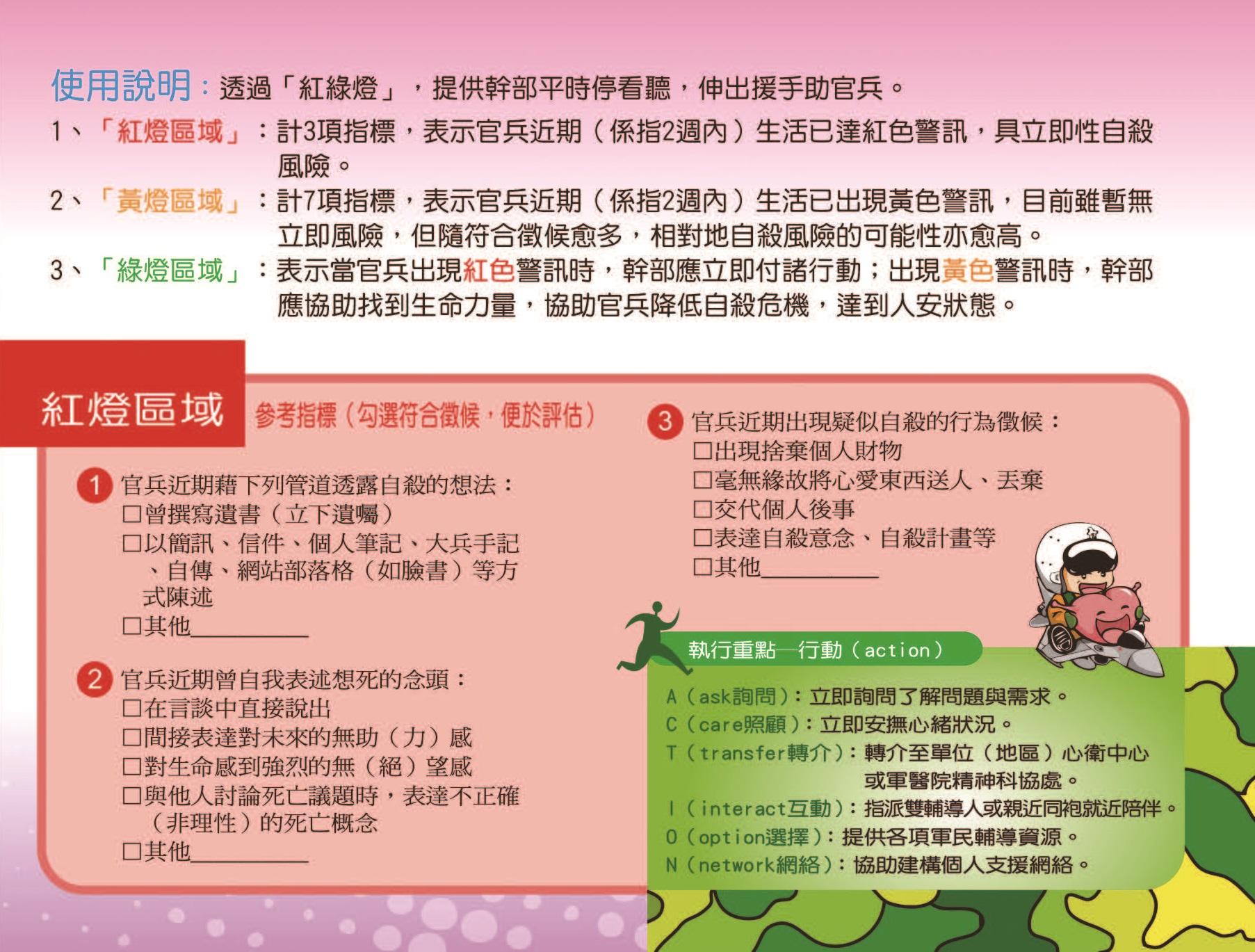 國軍幹部「自殺防治停看聽」關懷卡_頁面_2A.jpg