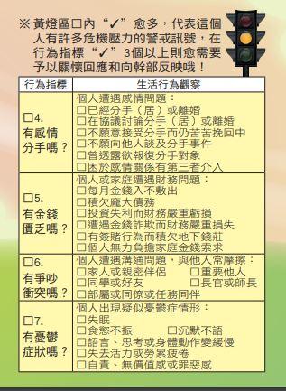 3-1生活行為觀察.JPG