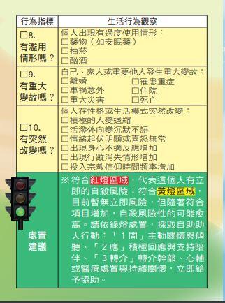 3-2生活行為觀察.JPG