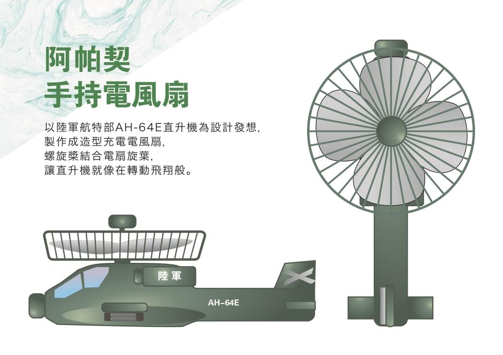 直升機電風扇_工作區域 1
