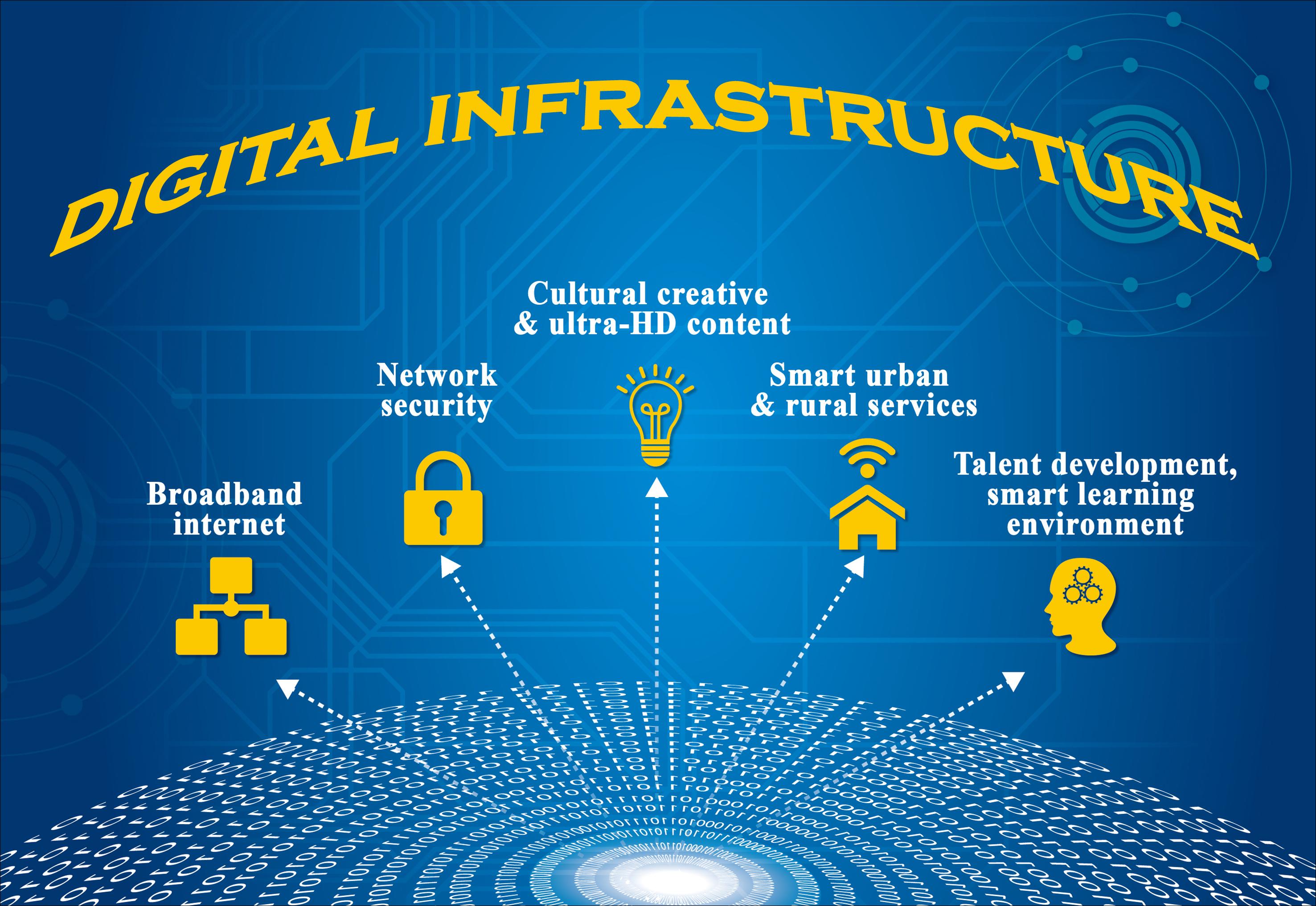 Digital_infrastructure.jpg