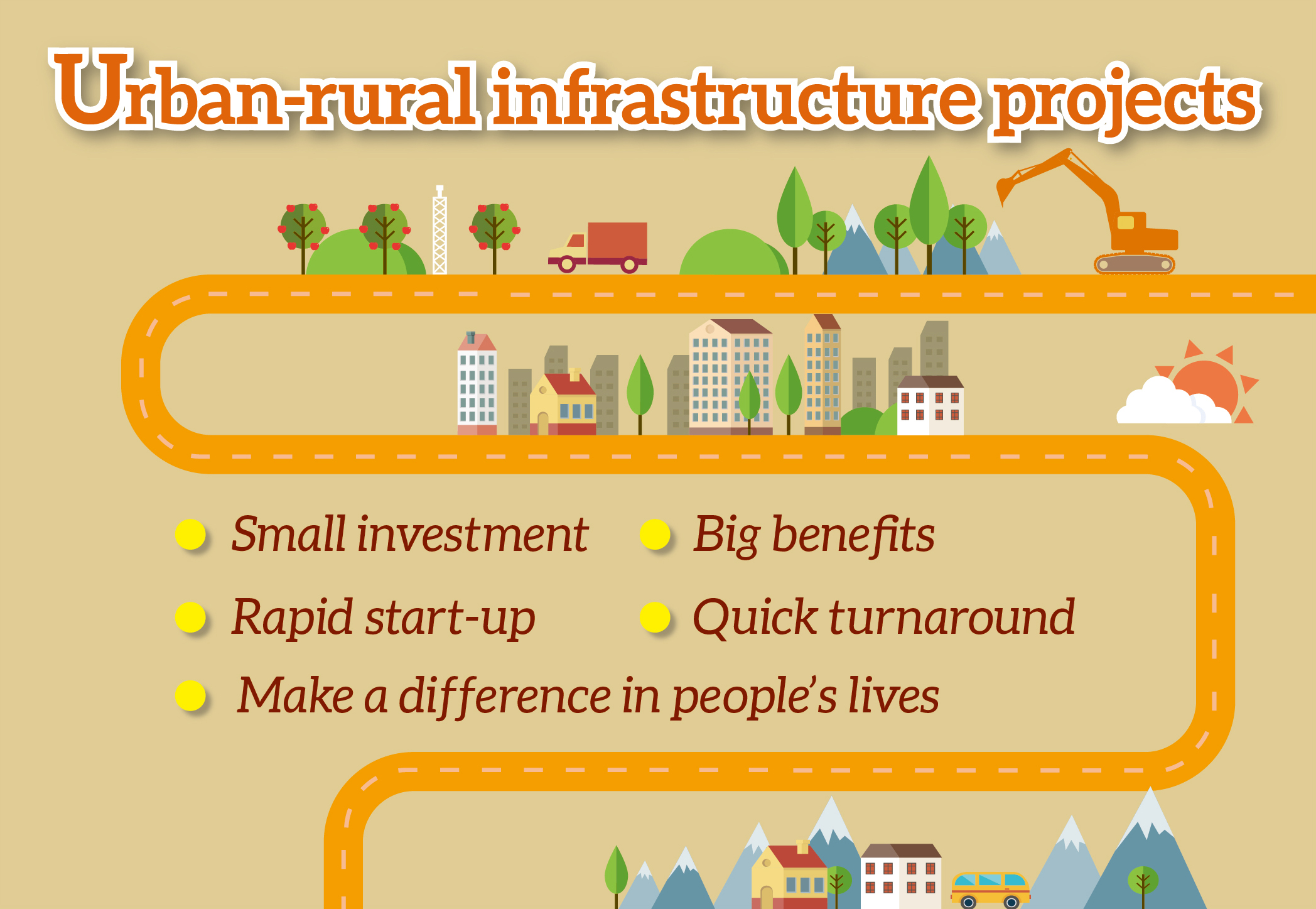 Urban-rural_Development.jpg